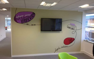 A wall vinyl describing the companies values made into a colourful graphic. The vinyl disappears behind the tv showing how adaptive it is.